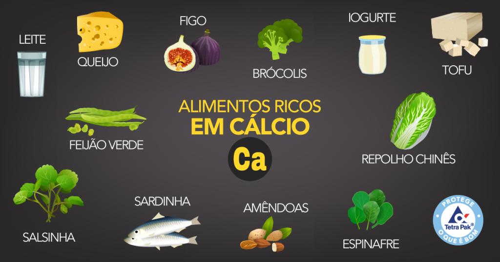 Conheça os alimentos ricos em cálcio e os inclua em sua alimentação